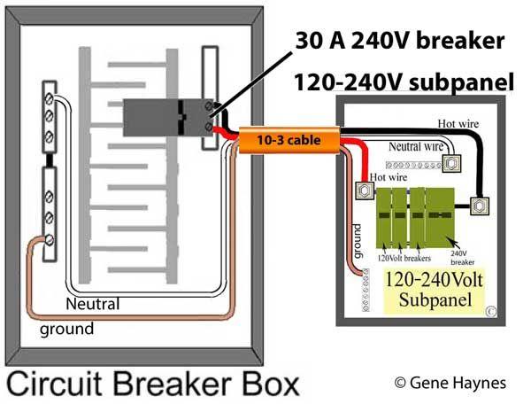 Circuit Breaker Box Electrical Wiring, 240 Volt Wiring Diagram