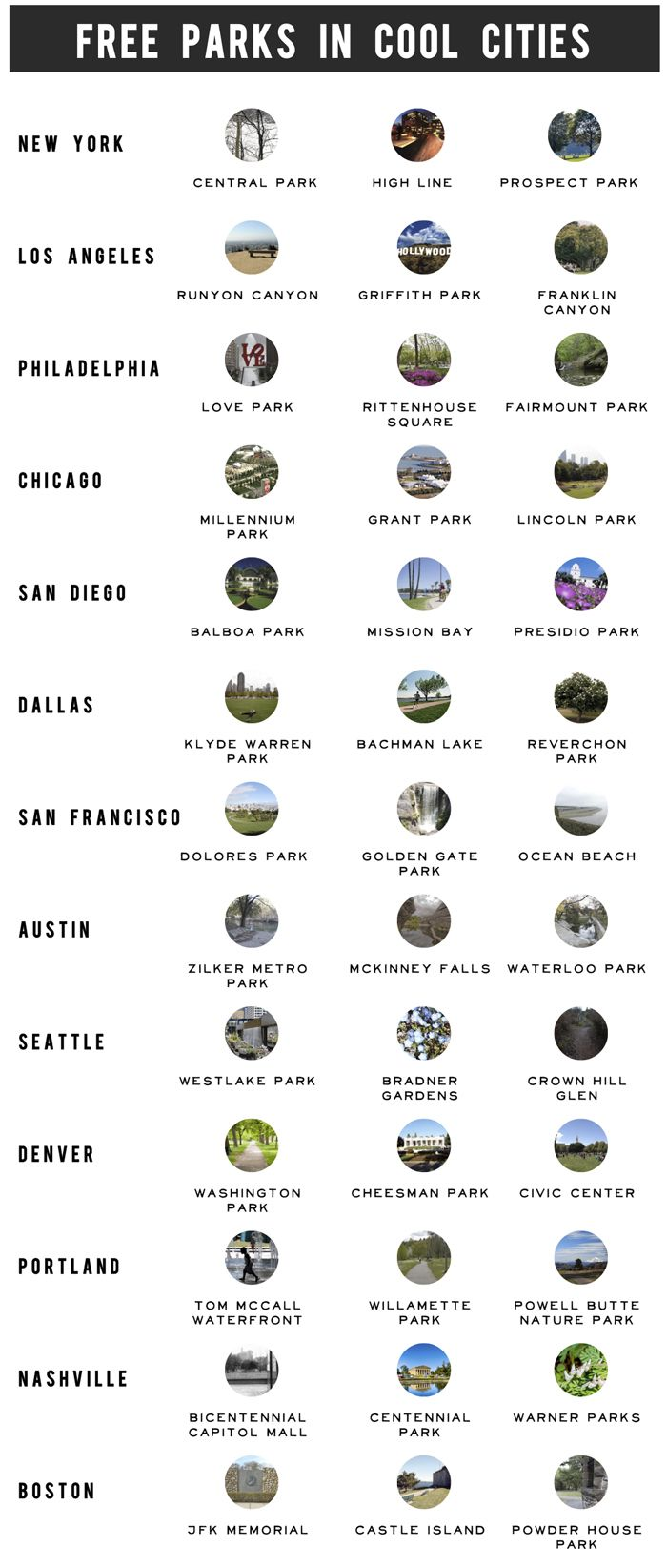Your Guide to Free Parks in Cool Cities - And Then We Saved