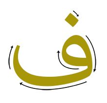 Learn to Write Arabic for FREE! See the chart at  http://www.speakoutlanguages.com/how-to-write-the-arabic-alphabet/
