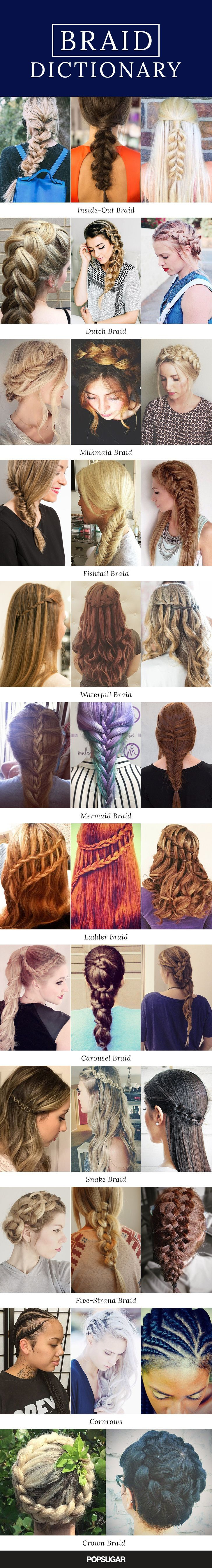 There are so many different braids out there — how many can you create? Everyone wants to master the new trendy style before a new one is invented. So, we've broken down every kind of plait (with gorgeous real-girl pictures and tutorials) for hairstyle inspiration. See photos of inside-out braids, dutch braids, milkmaid braids, fishtail braids, waterfall braids, mermaid braids, ladder braids, carousel braids, snake braids, five-strand braids, cornrows, and crown braids.