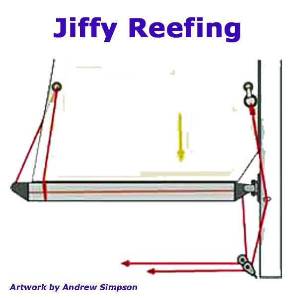 Is Jiffy Reefing the simplest way to reef your boat's