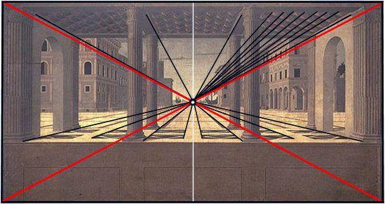 La Città Ideale di Berlino, 1470, Luciano Laurana. Prospettiva centrale. Punto di fuga e diagonali al centro del dipinto.