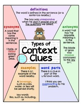 Context Clues Posters. A handout for your elementary reading notebooks.  7315
