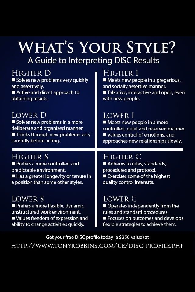 A Guide To Interpreting DISC Results