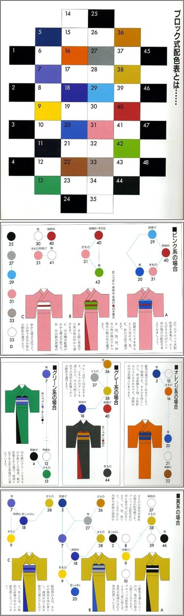 "Traditional Kimono Colors. How to use the above chart: Make a hexagon, the corners of a 3x3 square, vertical line or an isosceles triangle to find the ""best"" colors to coordinate with a particular kimono color, according to the traditional Japanese schools of color. Some Examples..."