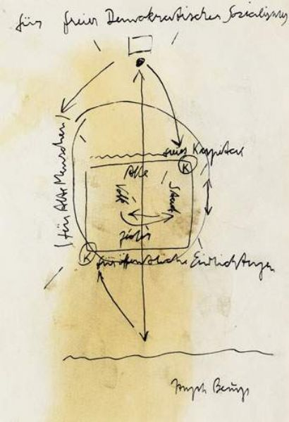 Joseph Beuys - http://www.guggenheim.org/new-york/collections/collection-online/artists/423