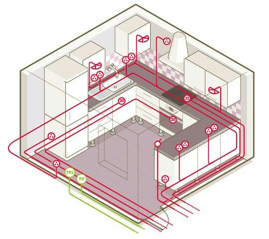18 best branchement elec images on Pinterest Electric, Electrical