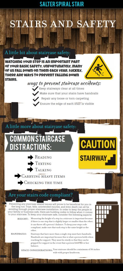 Information on Stairs and Safety Infographic
