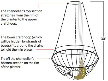 DIY Beaded Chandelier | House & Home. Apparently you can use turqouise colored beads and charge 2000.00 for it. (?)                                                                                                                                                      More
