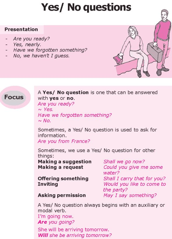 yes or no dating questions