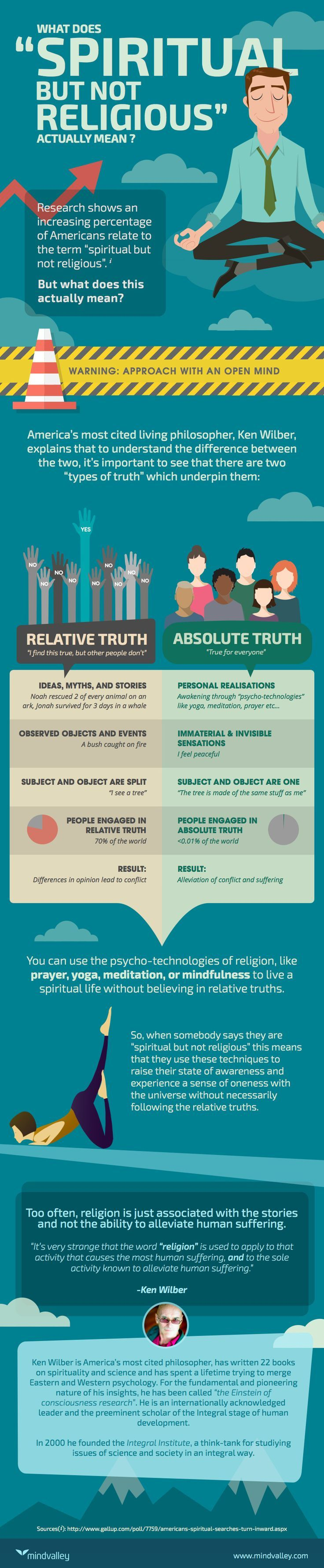What Does Spiritual But Not Religious Actually Mean? | Mindvalley Academy
