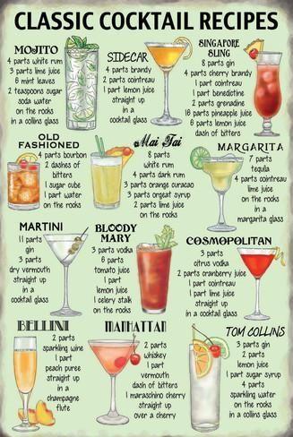 Classic Cocktail Recipes Placa de lata na AllPosters.com.br