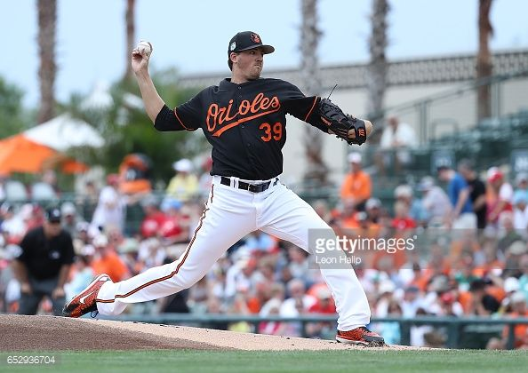 News Photo : Kevin Gausman of the Baltimore Orioles pitches...