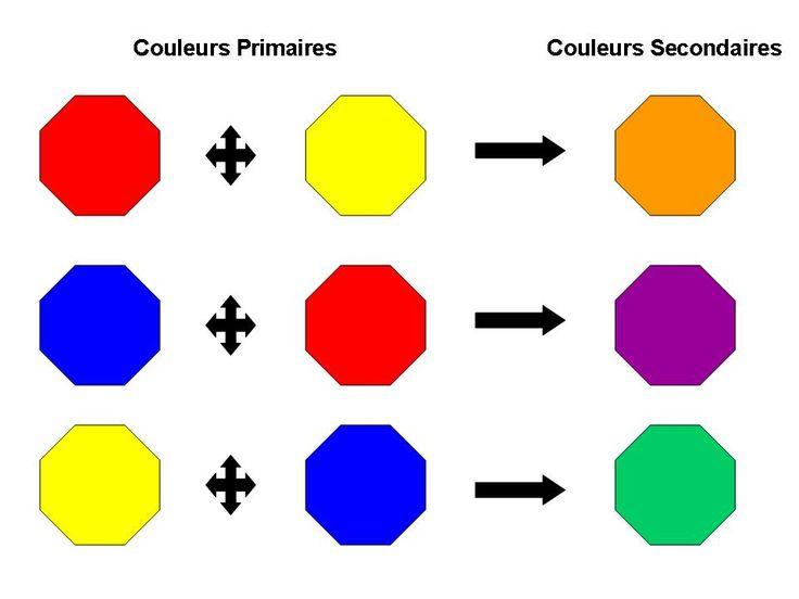 17 meilleures id es propos de m langer des couleurs de - Couleur complementaire du vert ...