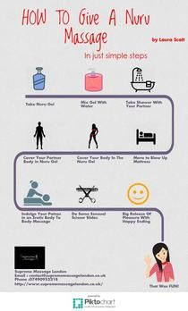 How To Give A Nuru Massage (Supreme Massage London ) | Piktochart Infographic Editor