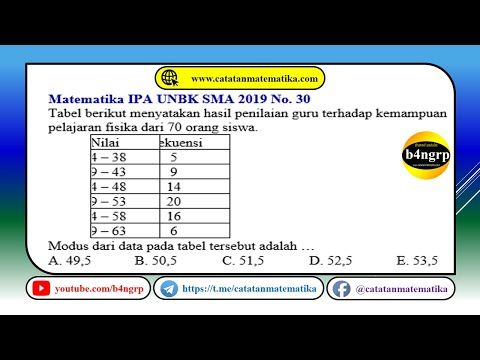 Unbk Sma 2019 Pembahasan Matematika Ipa No 30 Modus Latihan Unbk 2020 Youtube Matematika Ipa Matematika Kelas 4