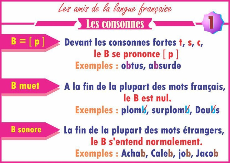 Bien-aimé 144 best FLE: La prononciation française images on Pinterest  OJ22