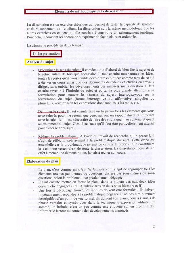 Comment Reussir Une Dissertation Juridique Cours De Droit Cours De Droit Juridique Fac De Droit