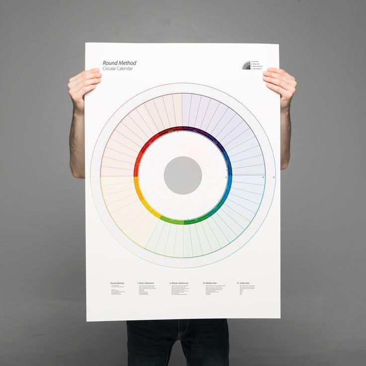 The Round Method - Circular Calendar / Jahreskalender  www.theroundmethod.com