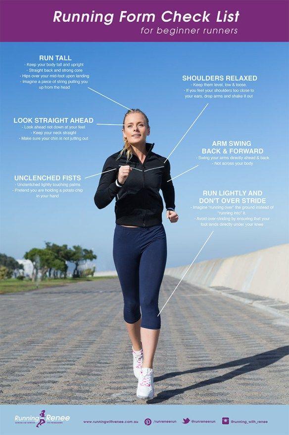 Running form checklist