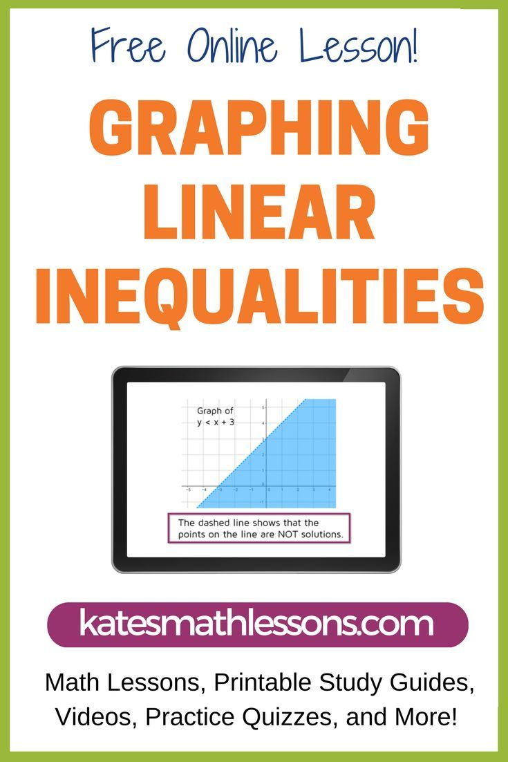 Graphing Linear Inequalities Graphing Linear Inequalities Linear Inequalities Algebra Lessons