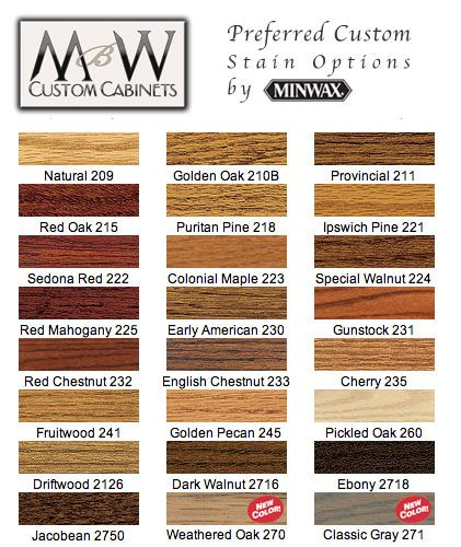 Minwax Stain Color Chart Jpg I Like The Red Chestnut For