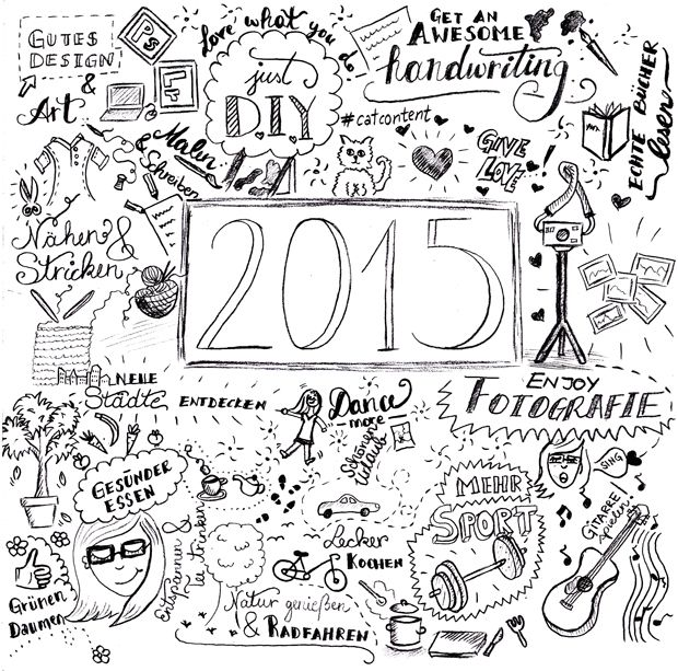 Sinneswunder Doodle: Neujahrsvorsätze 2015 DoodleResolutions