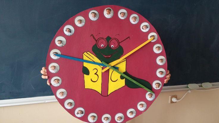 Haftanın en çok kitap okuyan üç öğrencisinin gösterildiği bir pano oluşturduk.1.Yeşil ok,2. Sarı ok ve üçüncü ise mavi ok ile gösteriliyor..