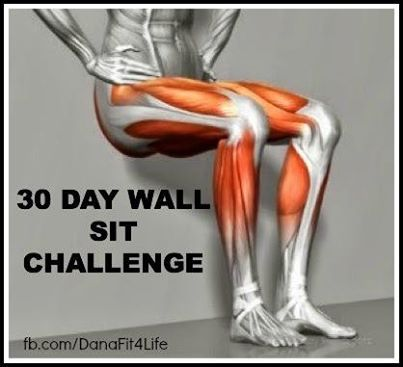 From Fat to Fit Chick: : January Challenge: Wall Sits! Hello Thigh Gap