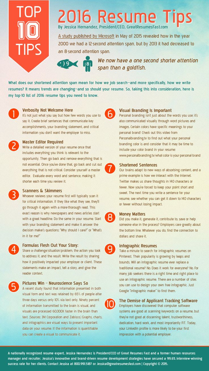 Infographic: 2016 Resume Tips - Top 10 Resume Tips for 2016. What You Need to Know to Compete in 2016's Job Market