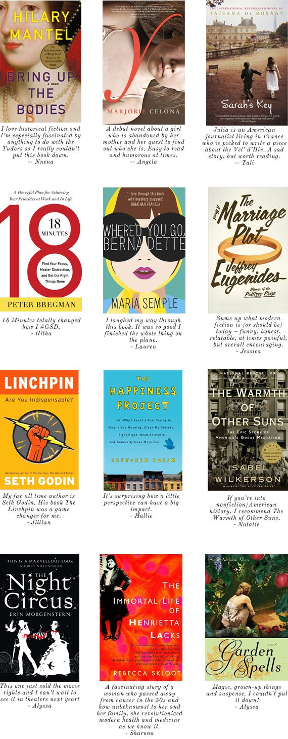 Book recommendations from @victoria / vmac+cheese