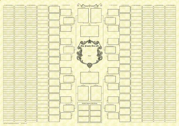 Family Tree Chart   10 Generation Bowtie Blank Family Tree Chart
