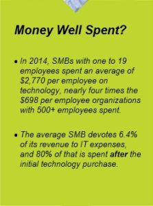 Cost-Effective Alternative  to In-House IT Management