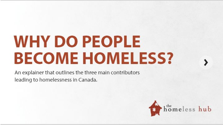 People who are homeless are not a distinct and separate population. In fact the line between being homeless and not being homeless is quite fluid. Causes Of Homelessness interactive by @HomelessHub
