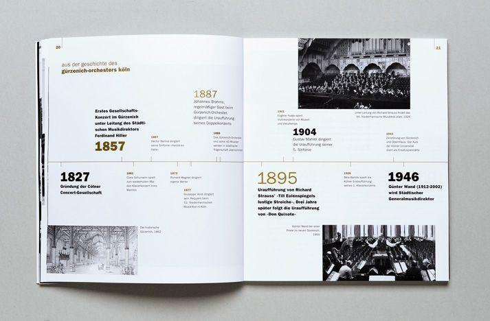 History Design Timeline Design Book Design Layou In 2020