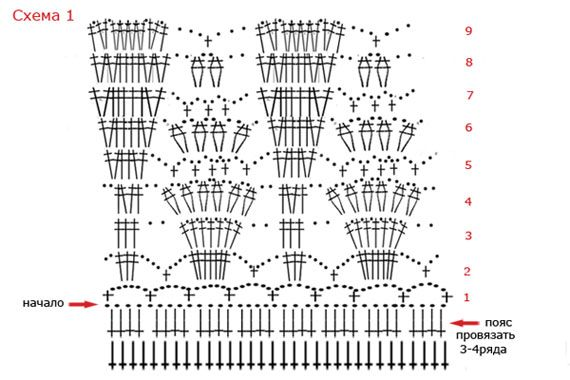 Graduated knit another skirt. Knitting here on this chart (found once upon a time on the Internet).  Закончила вязать еще одну юбочку. Вязал...
