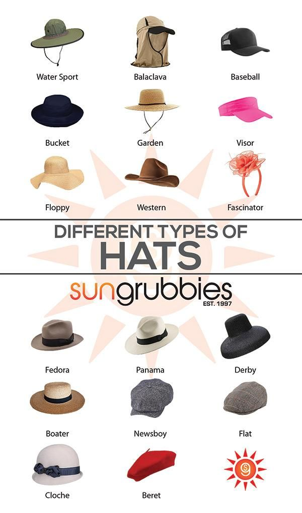 Types Of Hats Ultimate Guide To Different Types Of Hat Styles Types Of Hats Different Hat Styles Hat Fashion
