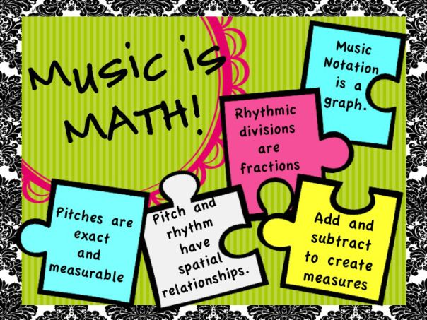 Music is Math--this is why I love music and math and I have always though of theory like a bunch of math puzzles!