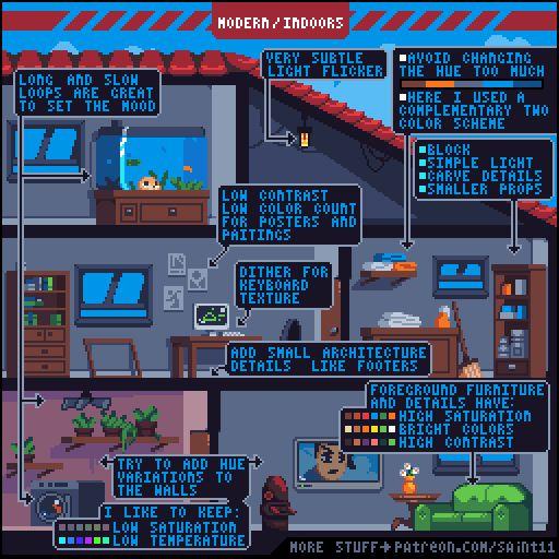 Pedro Medeiros - Modern indoors tutorial - Home | Patreon