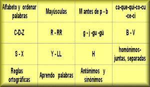 zonaClic - actividades - Ortografía