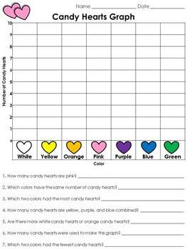 Valentine's Day Candy Hearts Graph - Interpret Data - King Virtue  Incorporate Valentine's Day in your classroom with this Valentine's Day Candy Hearts Graph. Students will love sorting, counting, and graphing the candy hearts. Afterwards, students interpret their graphs by answering the questions.  This set includes: 1 graph 1 graph (black and white)  Enjoy! :)