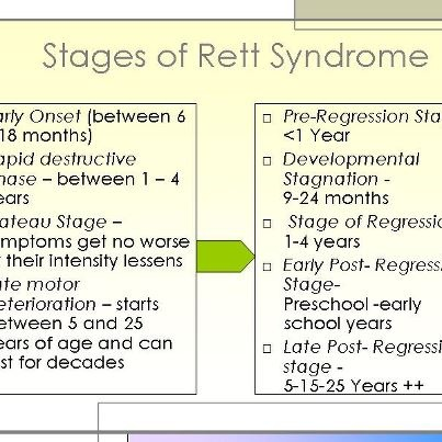 stages of rett syndrome