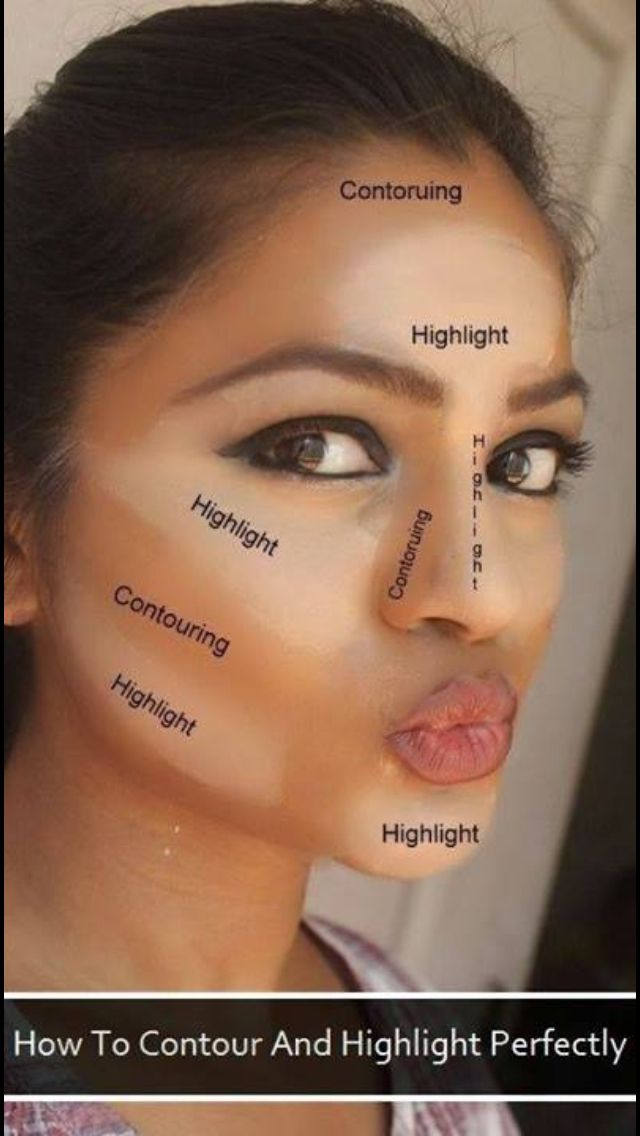 Easy, simple straight forward directions for #Contouring #Makeup