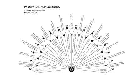 spiritual laws of god pdf