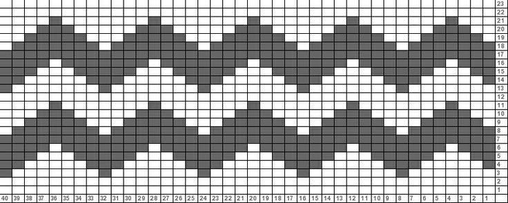 Tricksy Knitter Charts: Chevrons (70246) (74112)