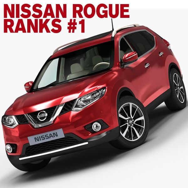 NISSAN Rogue tops the list of 2014 Most affordable compact SUVs