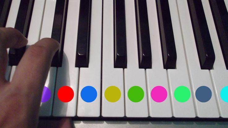 Como Tocar El Piano / Fàcil y Ràpido / Para Principiantes