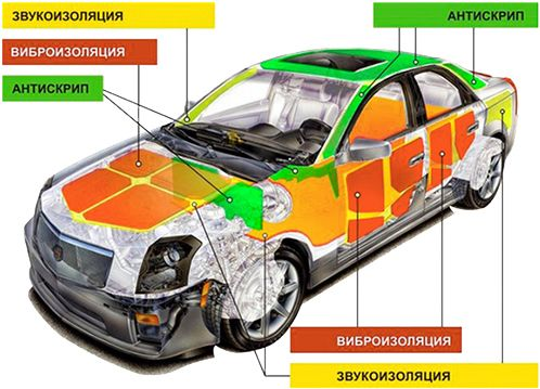 Шумоизоляция Opel Astra
