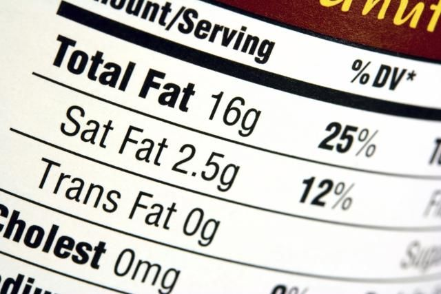 What are Trans Fats? What are Partially Hydrogenated Oils?