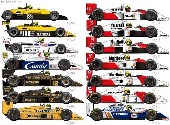 Senna's F1 cars.